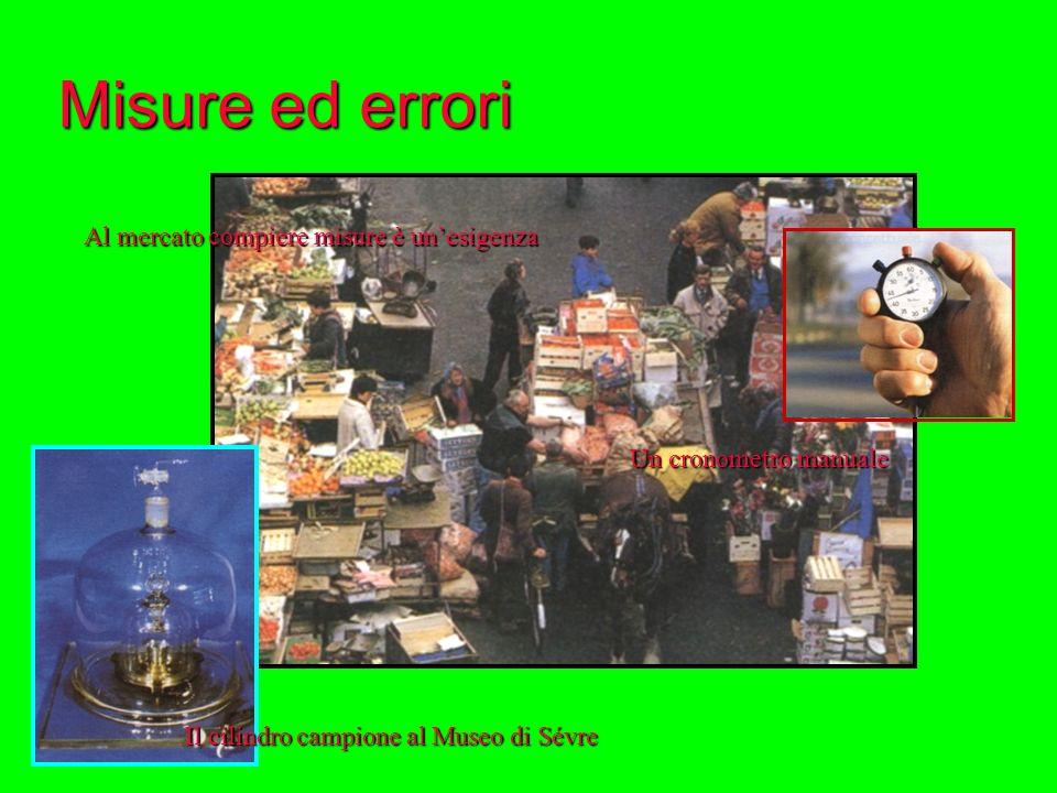 Misure ed errori Al mercato compiere misure è un'esigenza