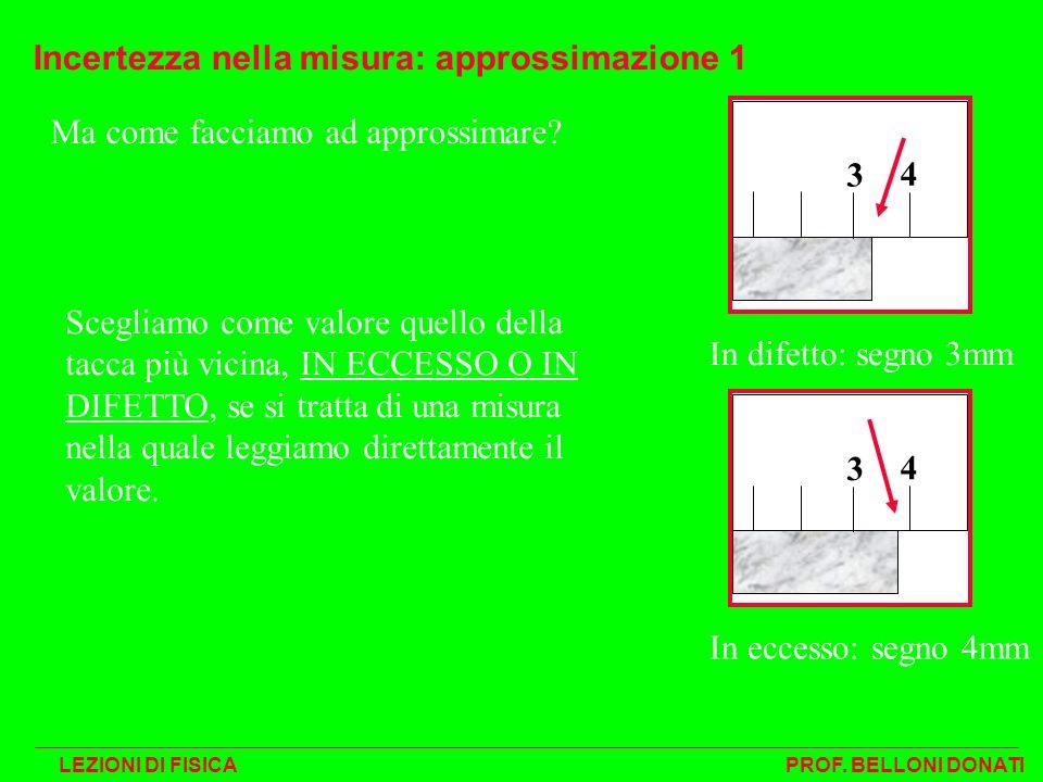 Incertezza nella misura: approssimazione 1