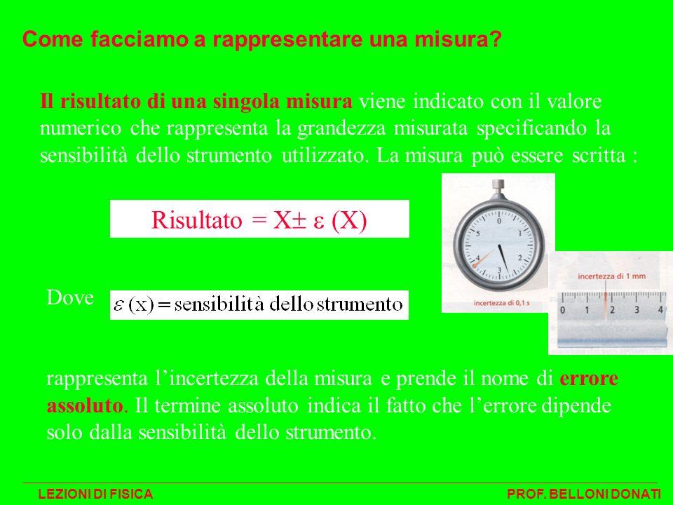 Risultato = X e (X) Come facciamo a rappresentare una misura