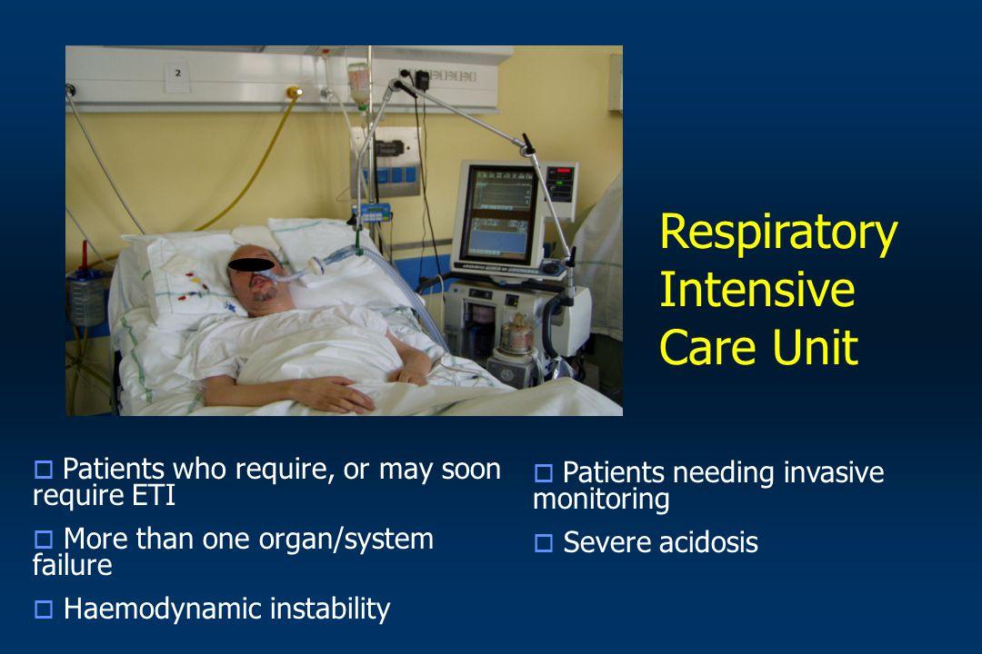 Respiratory Intensive Care Unit