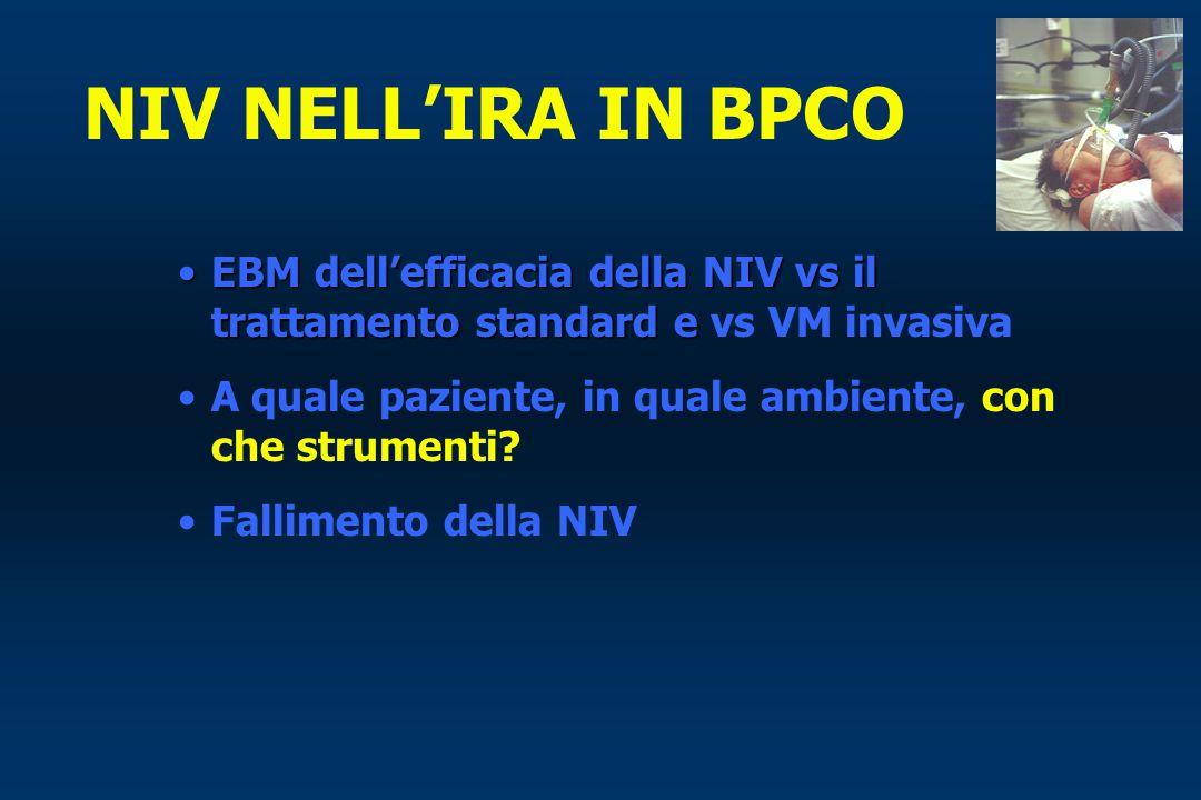 NIV NELL'IRA IN BPCO EBM dell'efficacia della NIV vs il trattamento standard e vs VM invasiva.