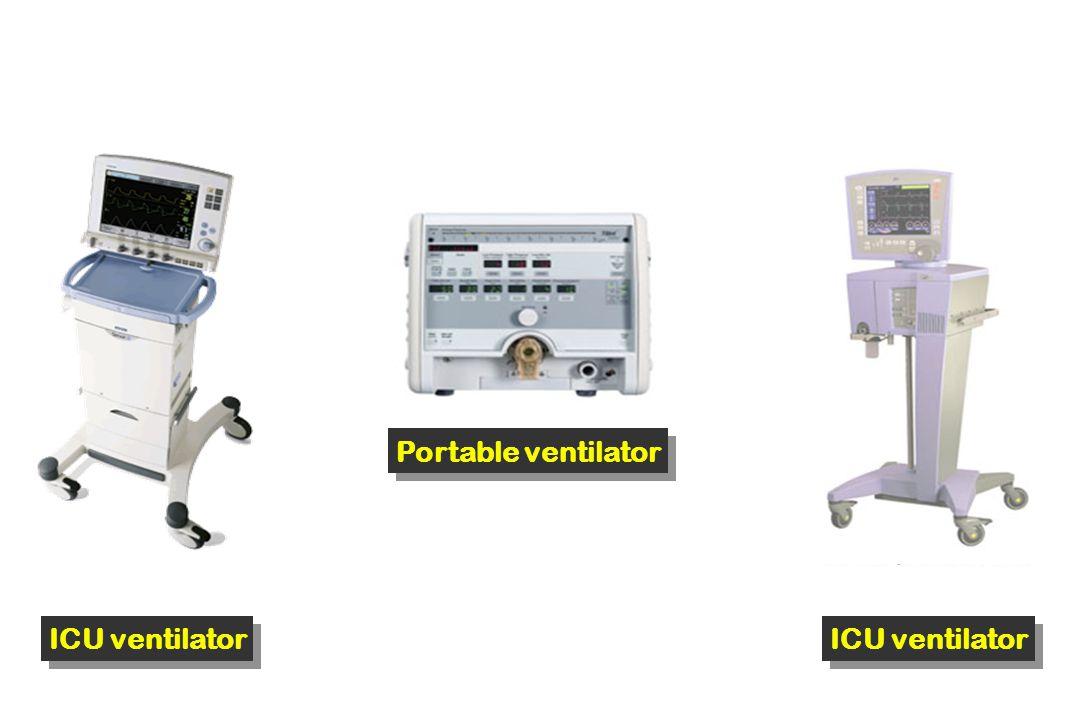 Portable ventilator ICU ventilator ICU ventilator