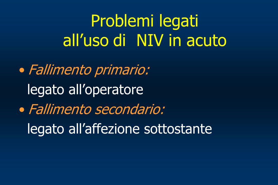 Problemi legati all'uso di NIV in acuto