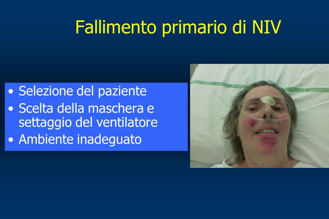 Fallimento primario di NIV