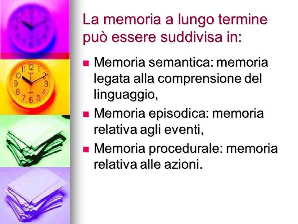 La memoria a lungo termine può essere suddivisa in: