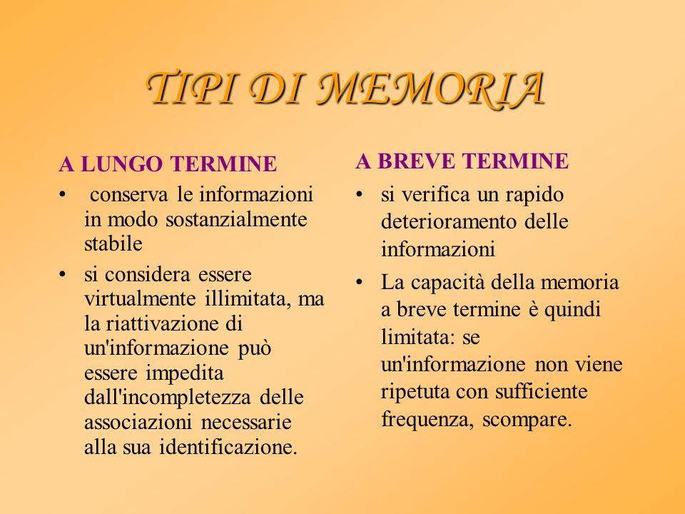 TIPI DI MEMORIA A BREVE TERMINE