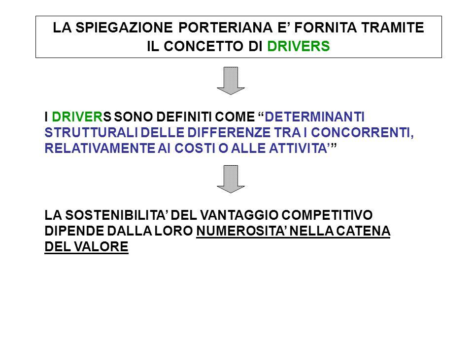 LA SPIEGAZIONE PORTERIANA E' FORNITA TRAMITE