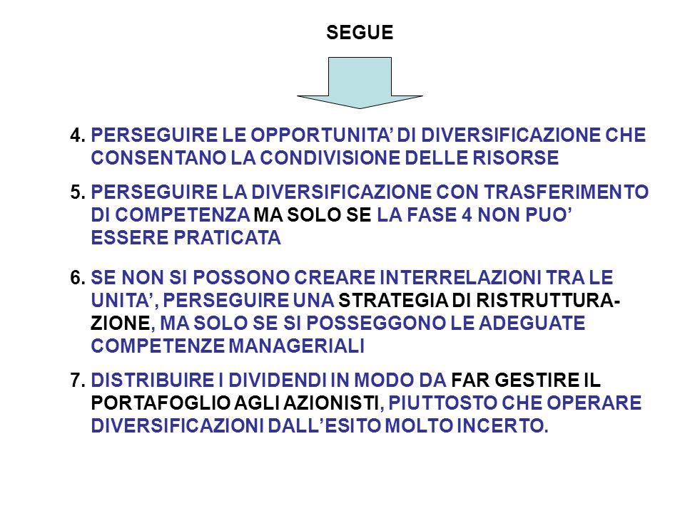 SEGUE 4. PERSEGUIRE LE OPPORTUNITA' DI DIVERSIFICAZIONE CHE CONSENTANO LA CONDIVISIONE DELLE RISORSE.