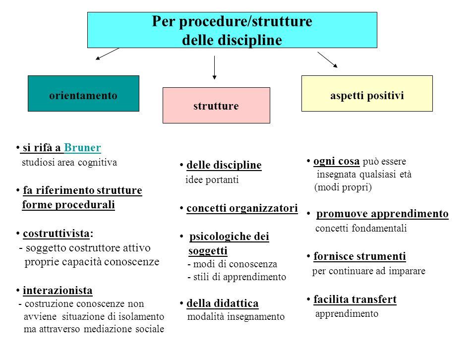 Per procedure/strutture