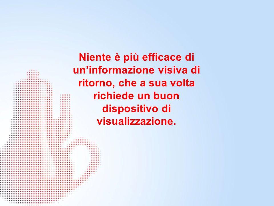 Niente è più efficace di un'informazione visiva di ritorno, che a sua volta richiede un buon dispositivo di visualizzazione.