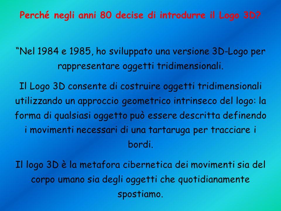Perché negli anni 80 decise di introdurre il Logo 3D