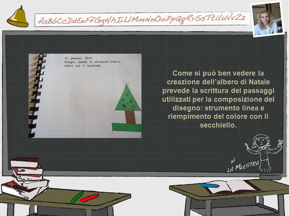 Come si può ben vedere la creazione dell'albero di Natale prevede la scrittura dei passaggi utilizzati per la composizione del disegno: strumento linea e riempimento del colore con il secchiello.