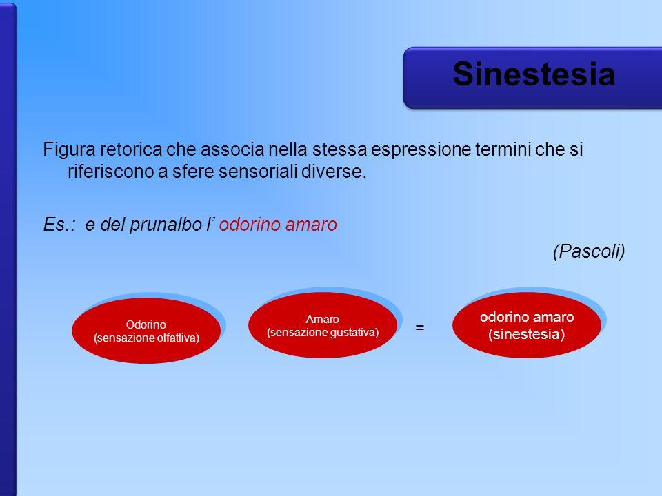 Sinestesia Figura retorica che associa nella stessa espressione termini che si riferiscono a sfere sensoriali diverse.