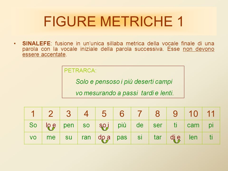 FIGURE METRICHE 1