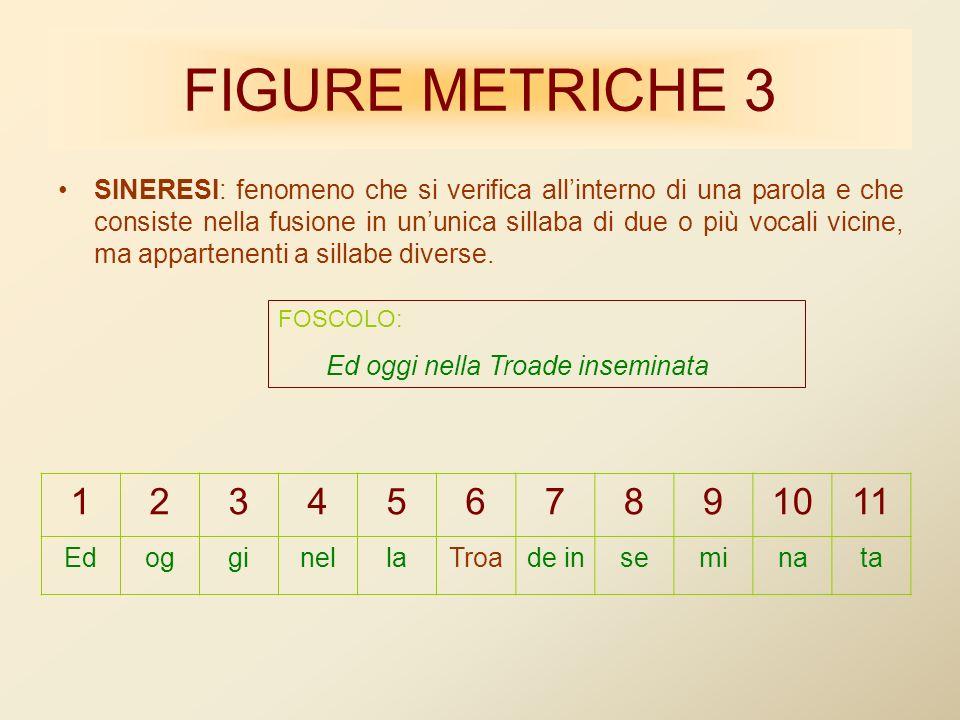FIGURE METRICHE 3
