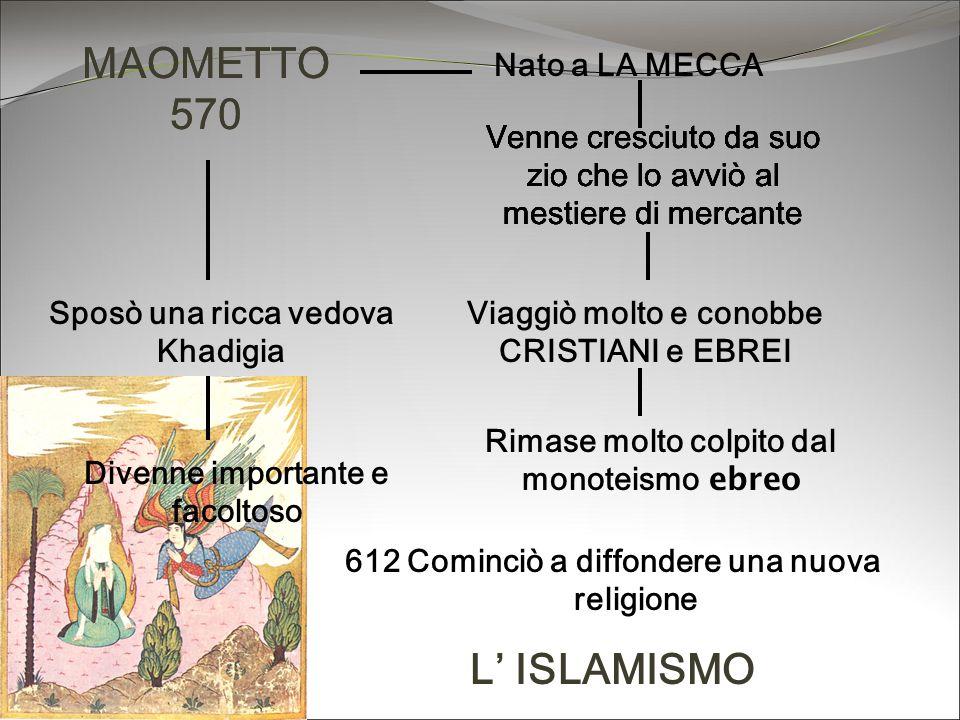 MAOMETTO 570 MAOMETTO 570 L' ISLAMISMO Nato a LA MECCA