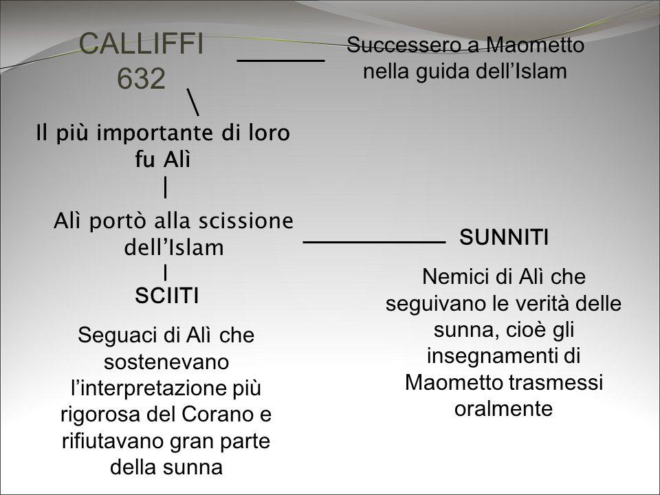 CALLIFFI 632 Successero a Maometto nella guida dell'Islam