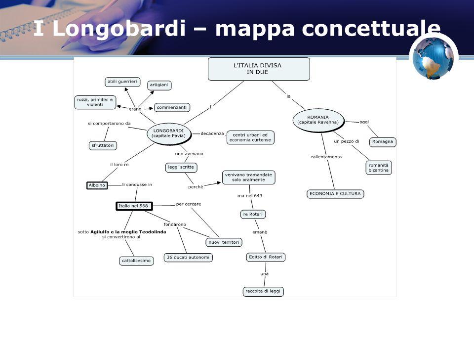 I Longobardi – mappa concettuale