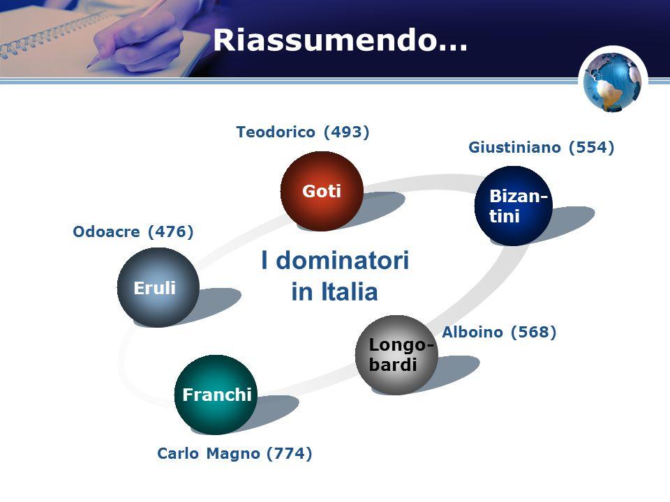 Riassumendo… I dominatori in Italia Goti Bizan- tini Eruli