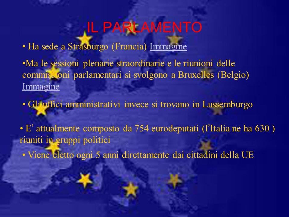L unione europea ppt scaricare for Dove ha sede il parlamento