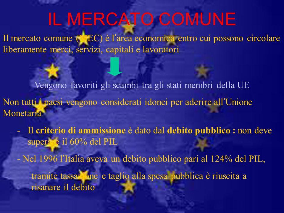 Vengono favoriti gli scambi tra gli stati membri della UE