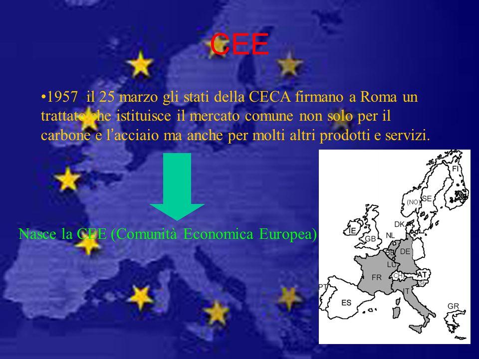 Nasce la CEE (Comunità Economica Europea)