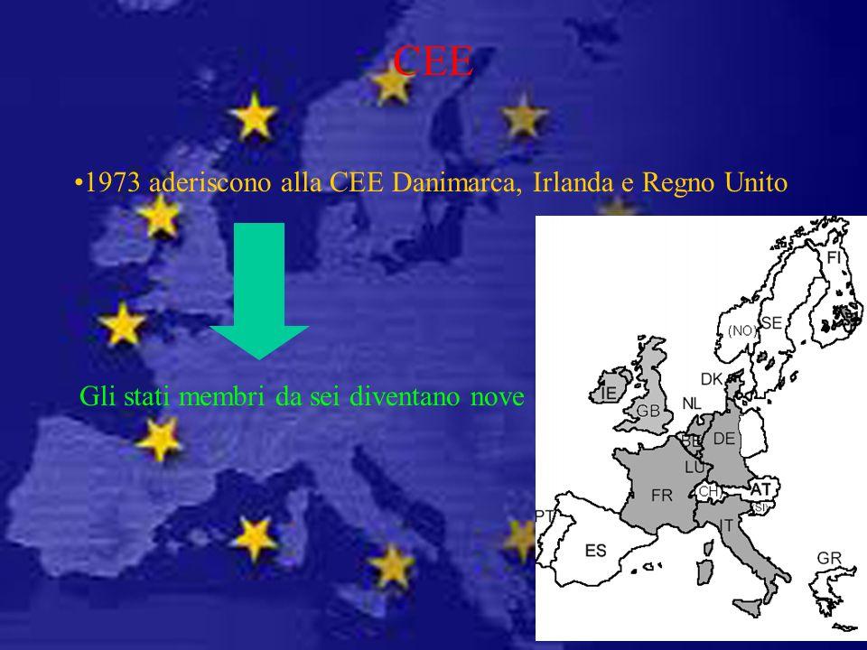 Gli stati membri da sei diventano nove