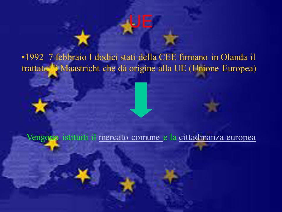 Vengono istituiti il mercato comune e la cittadinanza europea