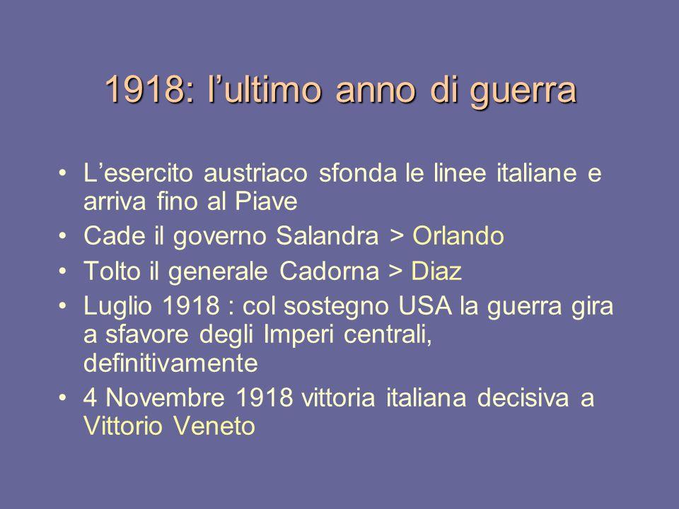 1918: l'ultimo anno di guerra