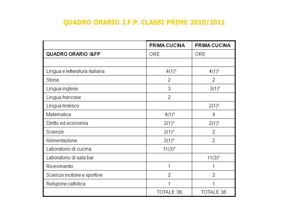 QUADRO ORARIO I.F.P. CLASSI PRIME 2010/2011