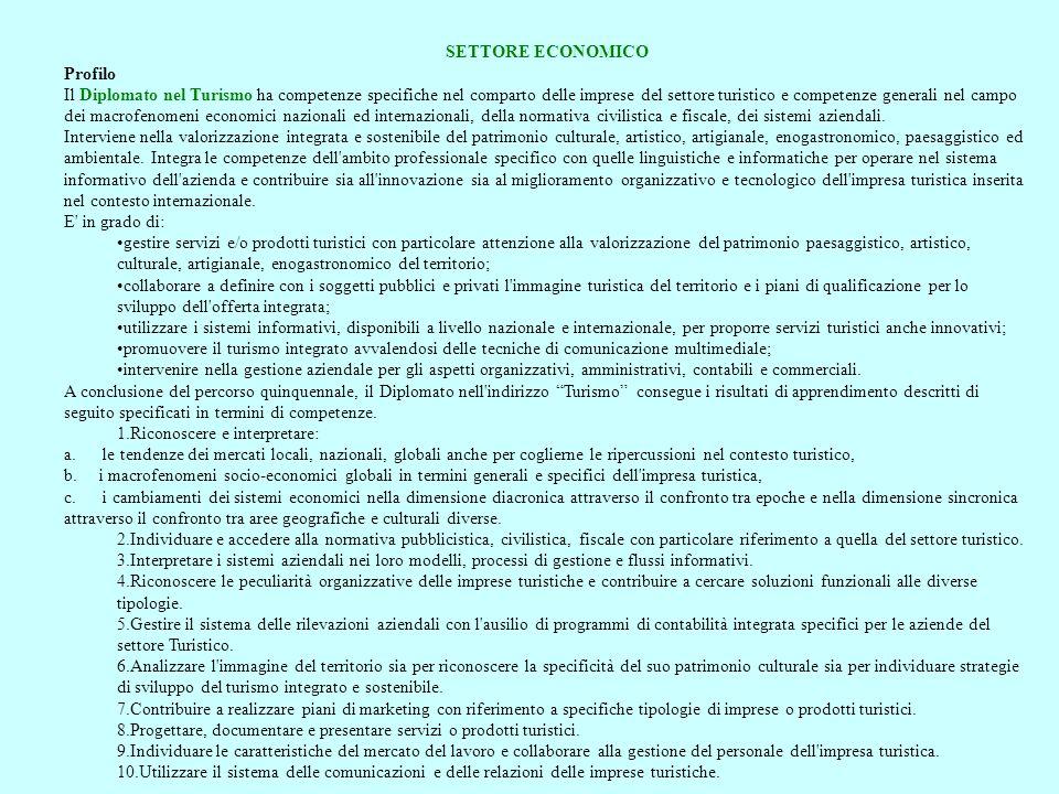 SETTORE ECONOMICO Profilo.