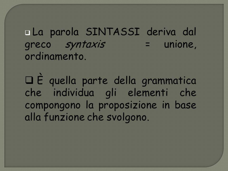 La parola SINTASSI deriva dal greco syntaxis = unione, ordinamento.