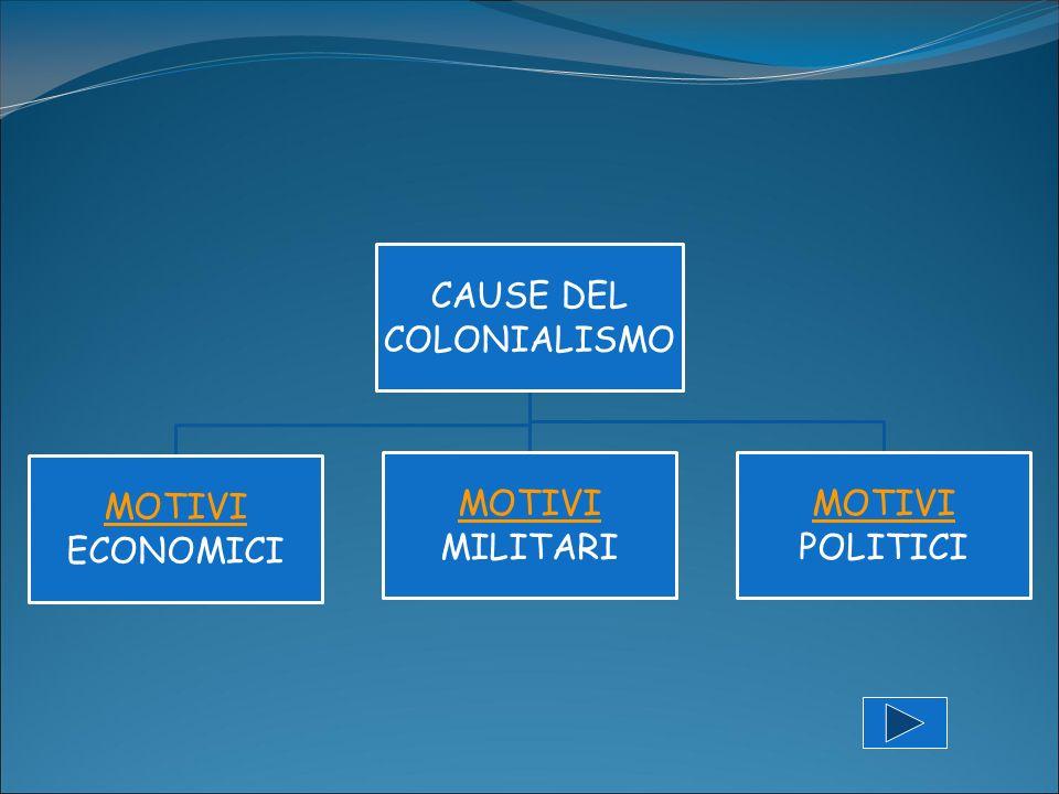 CAUSE DEL COLONIALISMO