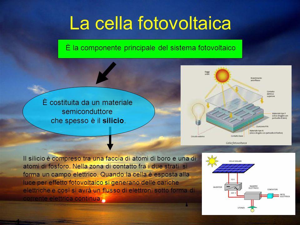 La cella fotovoltaica È la componente principale del sistema fotovoltaico. È costituita da un materiale.