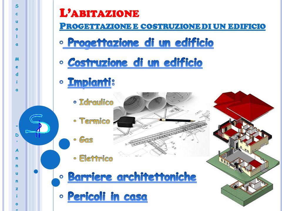 L abitazione progettazione e costruzione di un edificio for Software di progettazione di case online