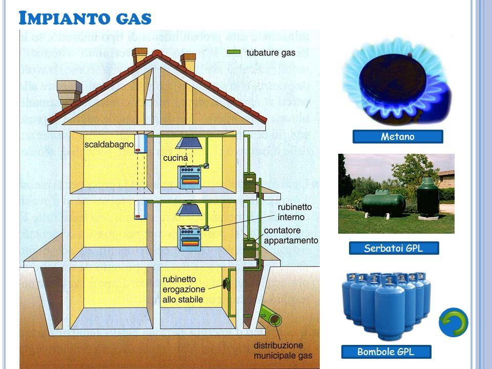 Impianto gas Metano Serbatoi GPL Bombole GPL