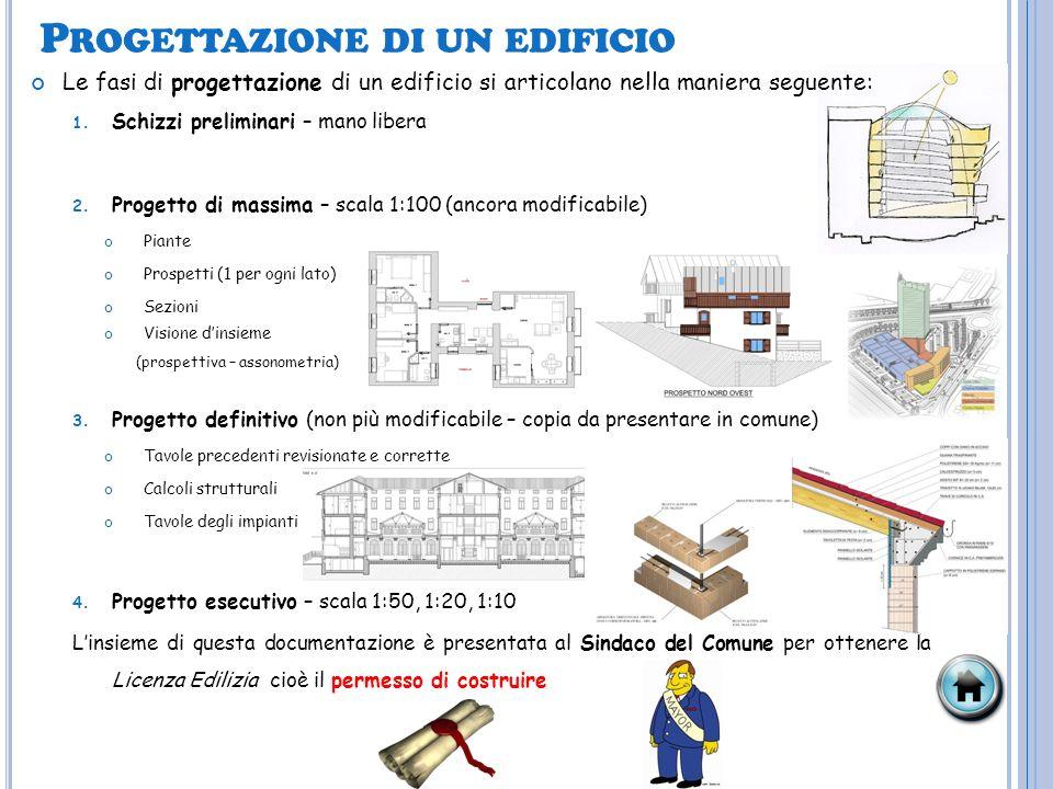 l abitazione progettazione e costruzione di un edificio