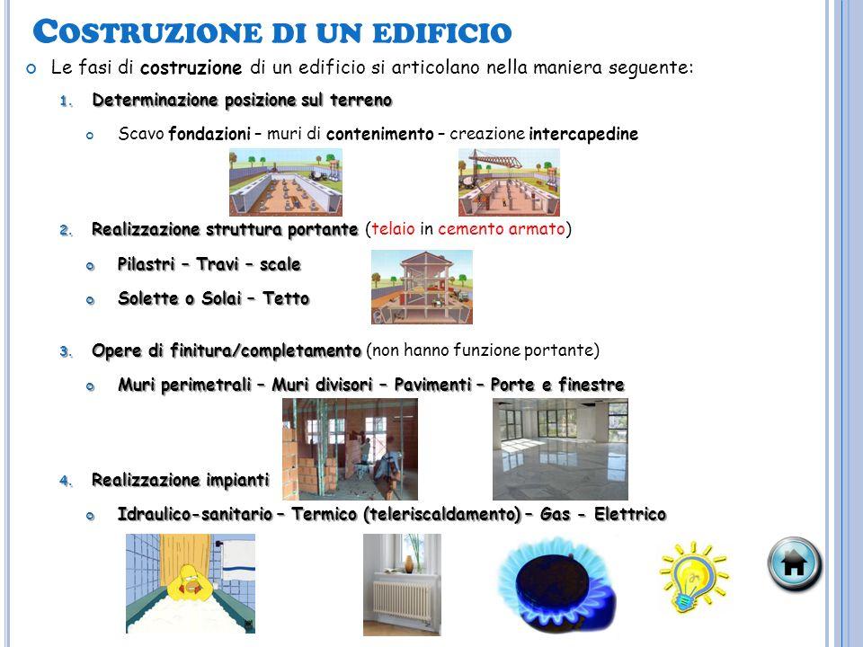 L abitazione progettazione e costruzione di un edificio - Fasi di costruzione di una casa ...