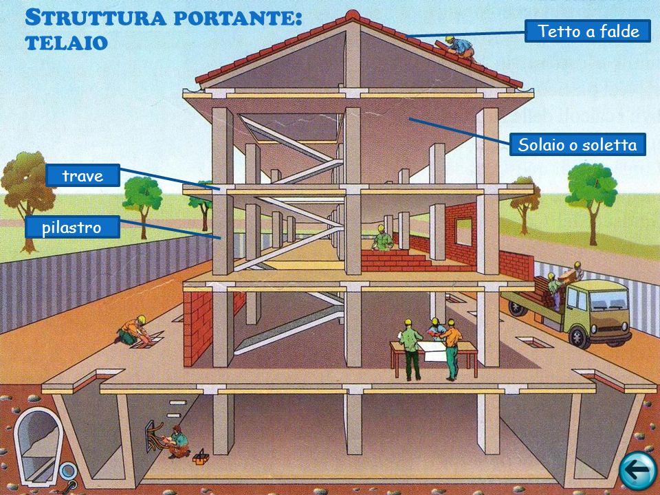 L abitazione progettazione e costruzione di un edificio - Pilastro portante ...