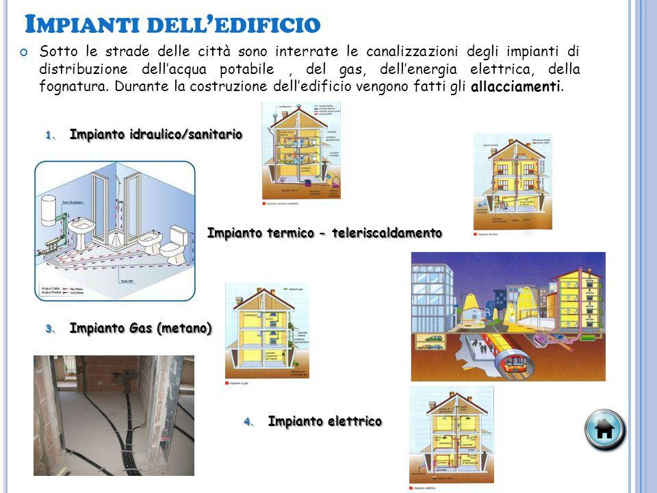 Impianti dell'edificio