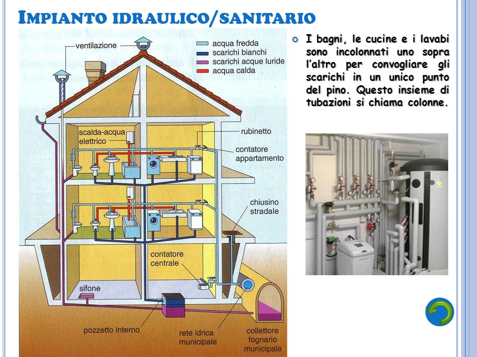 Impianto idraulico/sanitario