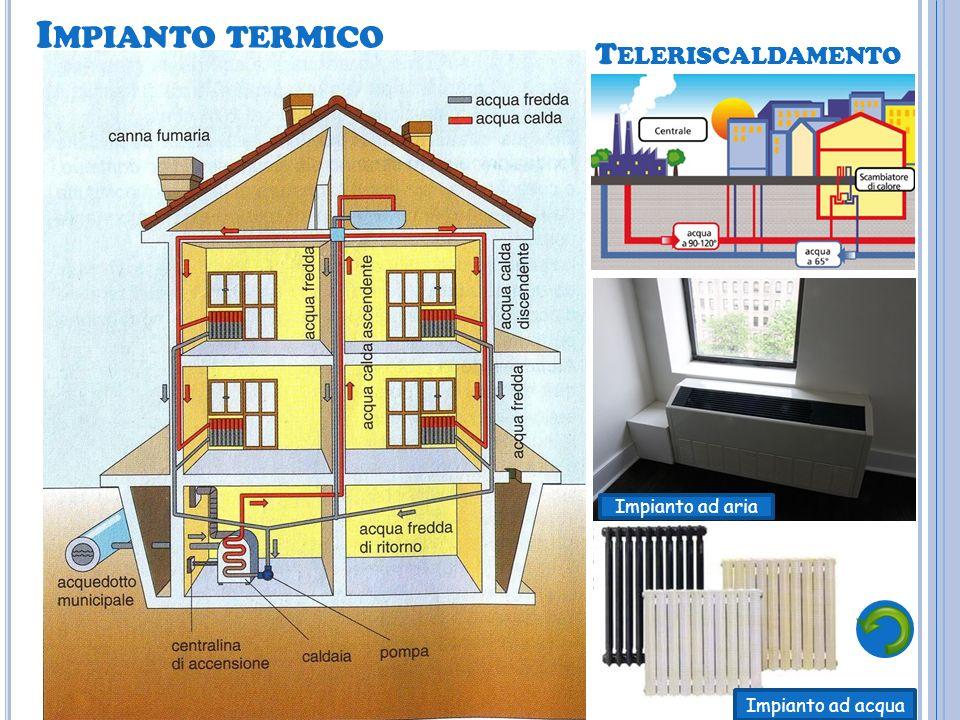 Impianto termico Teleriscaldamento Impianto ad aria Impianto ad acqua
