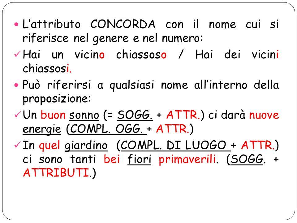 L'attributo CONCORDA con il nome cui si riferisce nel genere e nel numero: