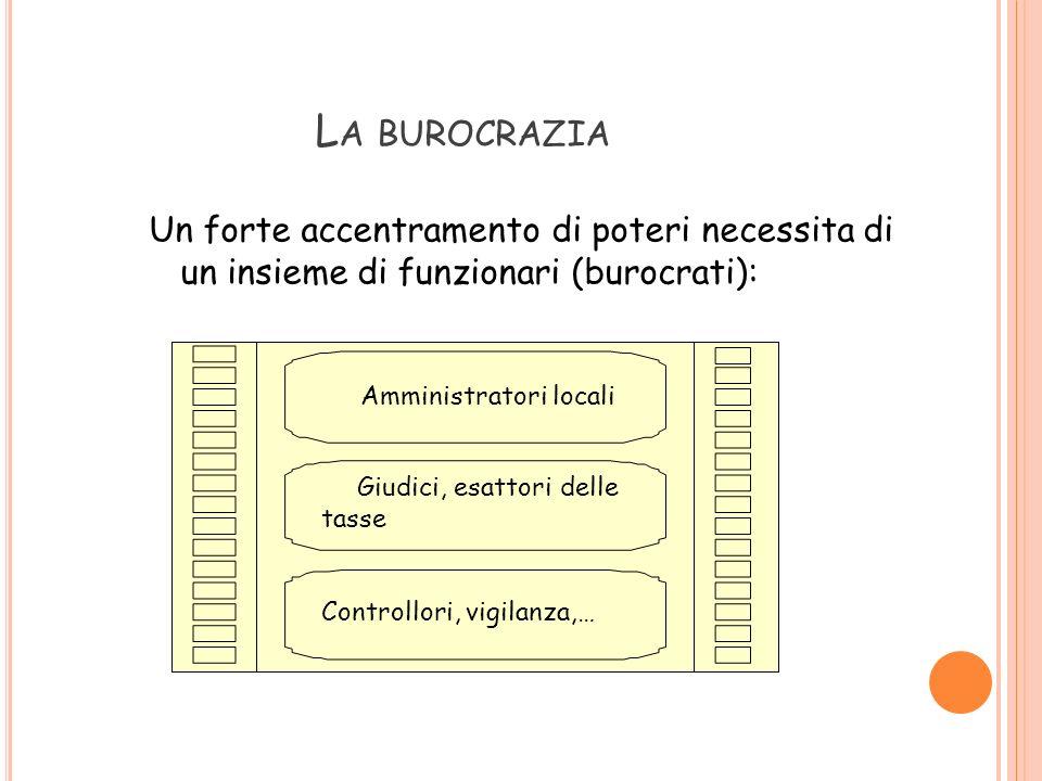 La burocrazia Un forte accentramento di poteri necessita di un insieme di funzionari (burocrati): Giudici, esattori delle tasse.