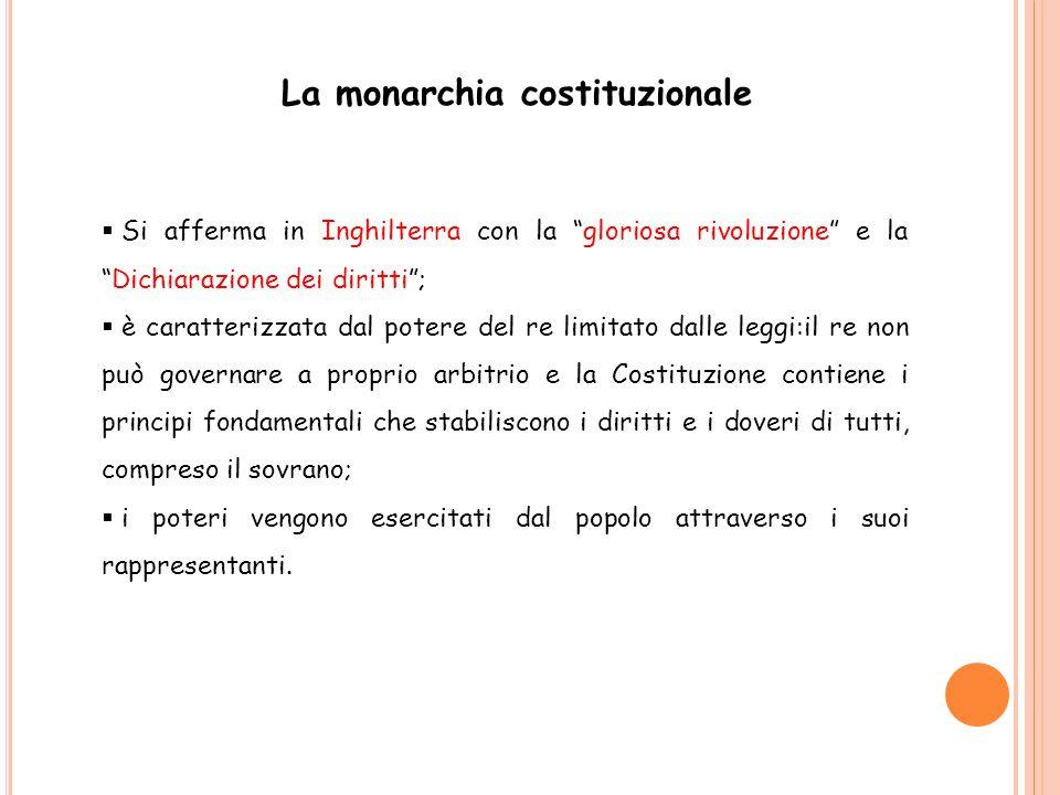 La monarchia costituzionale