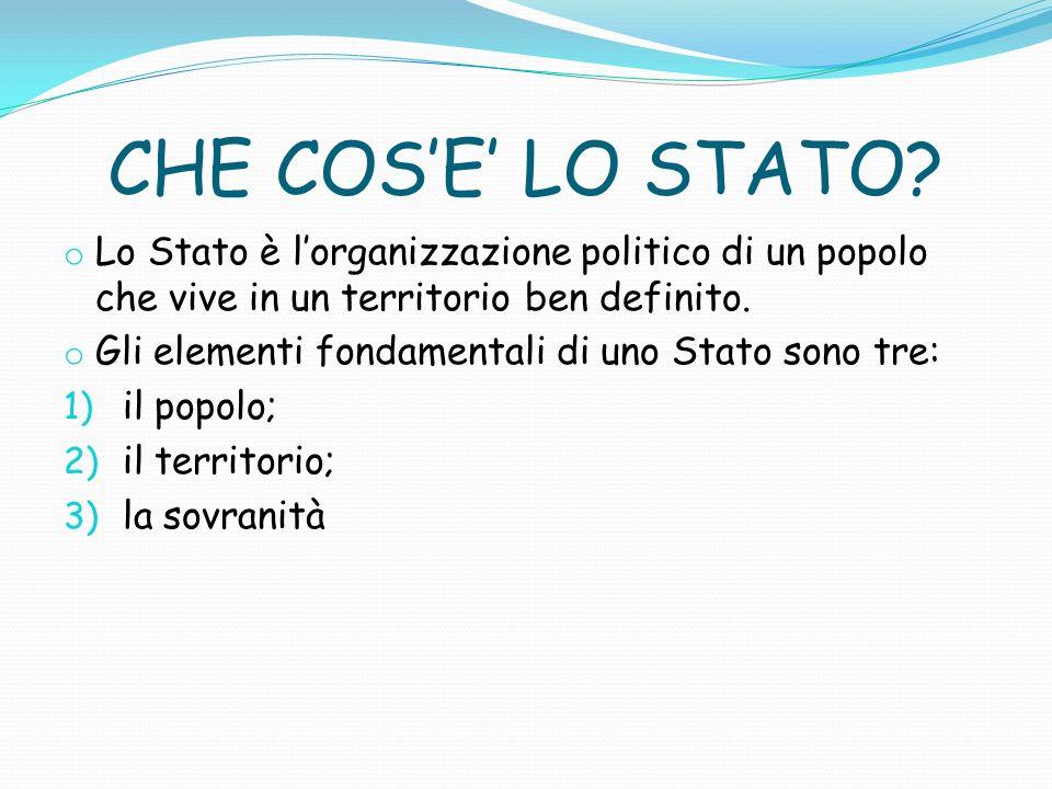 CHE COS'E' LO STATO Lo Stato è l'organizzazione politico di un popolo che vive in un territorio ben definito.