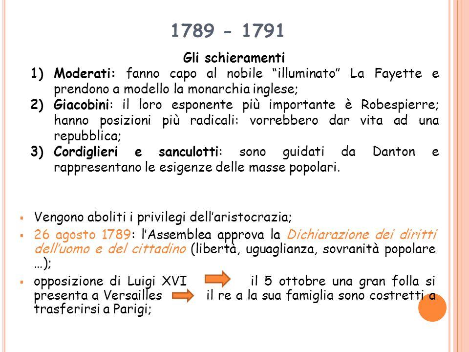 1789 - 1791 Gli schieramenti. Moderati: fanno capo al nobile illuminato La Fayette e prendono a modello la monarchia inglese;