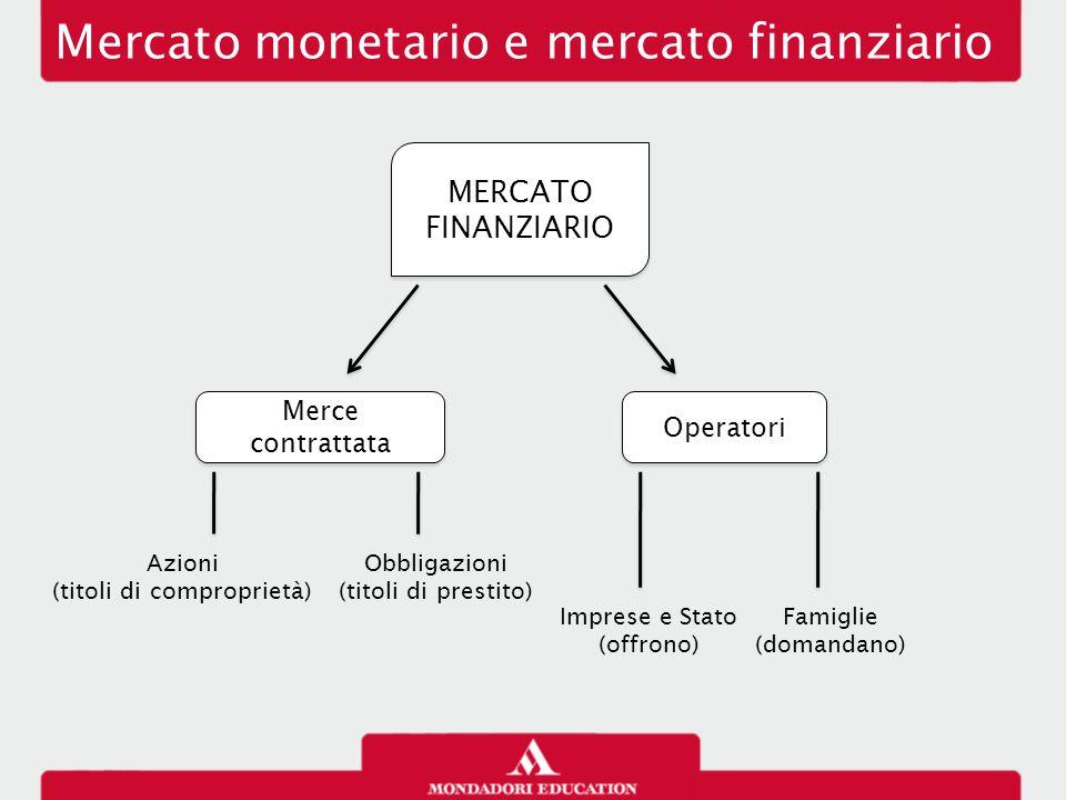 Mercato monetario e mercato finanziario
