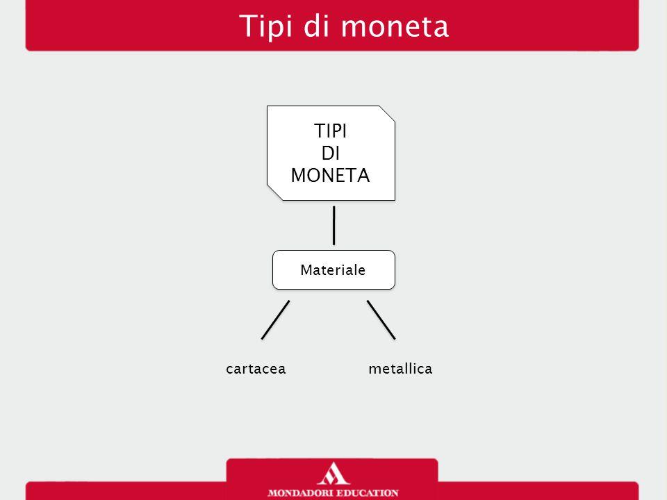 Tipi di moneta TIPI DI MONETA Materiale cartacea metallica 4