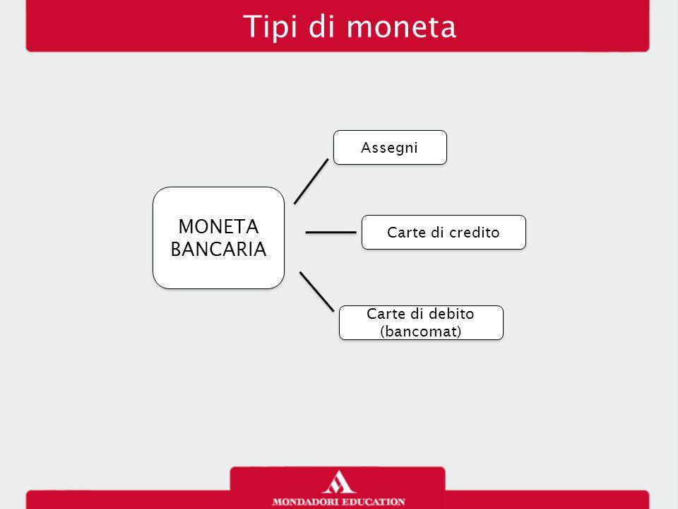 Carte di debito (bancomat)